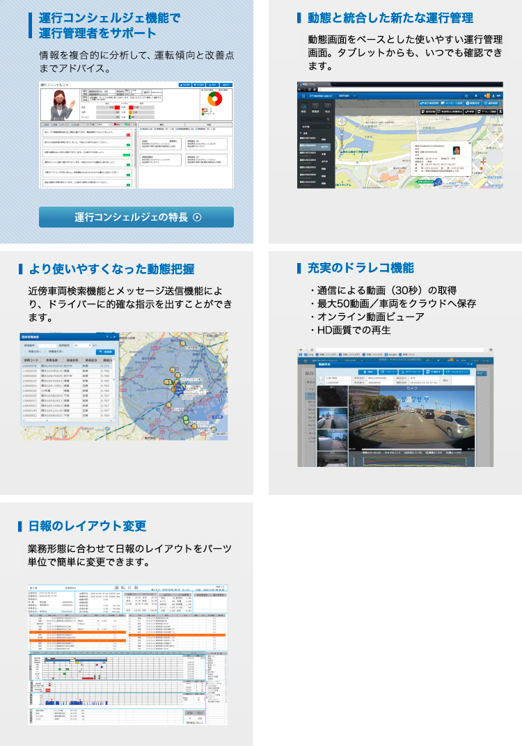 ITP-WebService V2の特長
